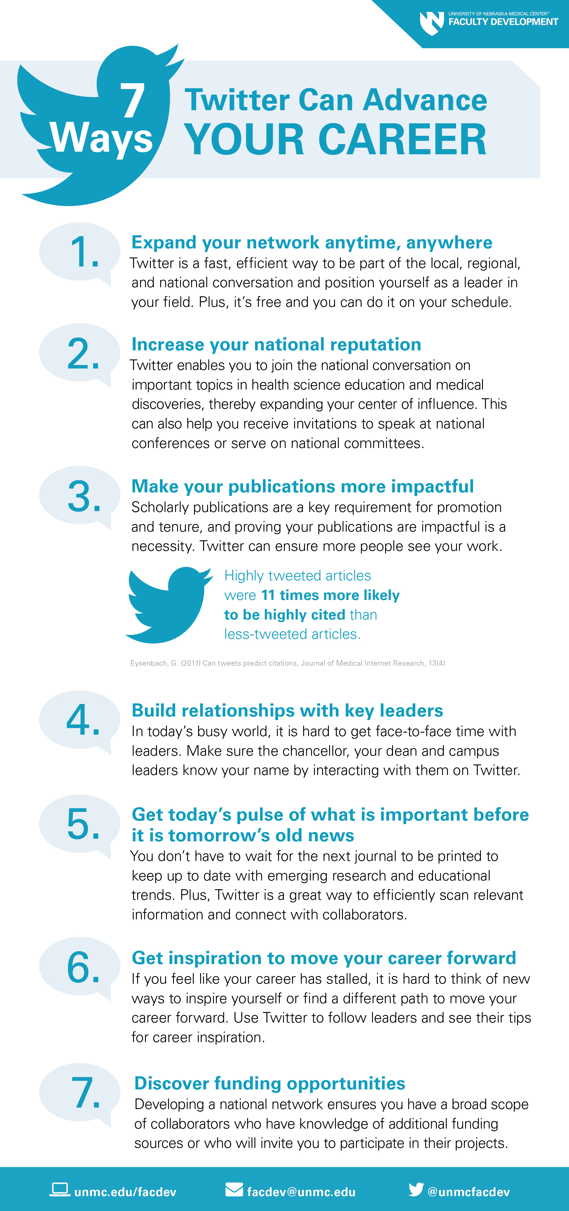 7 ways Twitter can advance your career